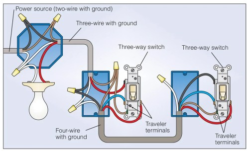 small resolution of how to wire a 3 way light switch family handyman threeway switch wiring where power connects to first switch and then