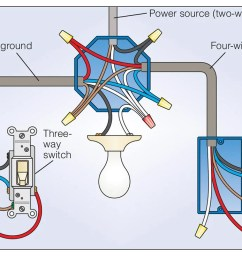 how to wire a 3 way light switch family handyman install light fixture 3 way switch wiring light 3 way switch [ 1200 x 740 Pixel ]