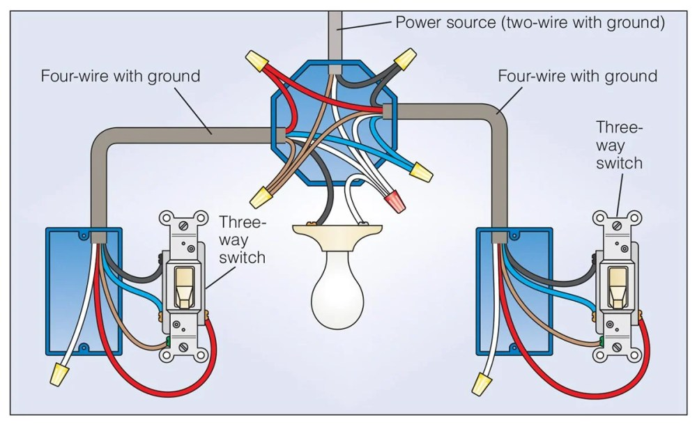 medium resolution of how to wire a 3 way light switch family handyman threeway switch wiring where power connects to first switch and then