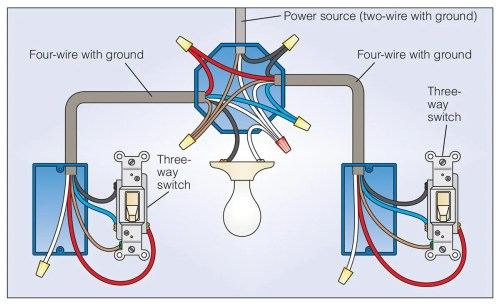 small resolution of figure c three way switch wire diagram power to light switch with fixture between switches
