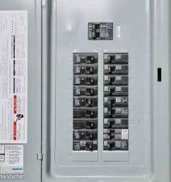 electrical panel [ 1200 x 1200 Pixel ]