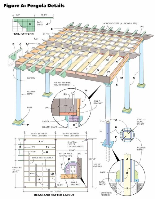 small resolution of figure a pergola design details