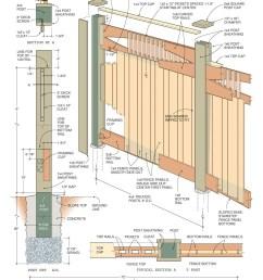 figure a fence assembly details  [ 1200 x 1599 Pixel ]