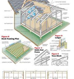 figure a j porch overview [ 1200 x 1565 Pixel ]