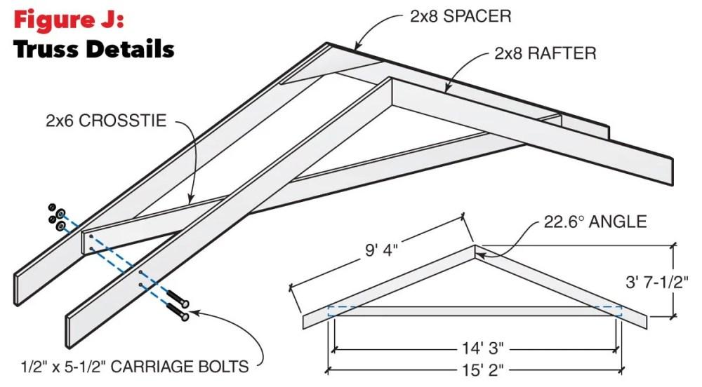 medium resolution of build the trusses