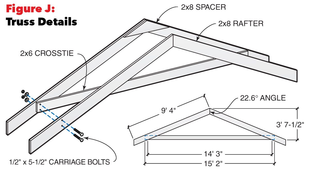hight resolution of build the trusses