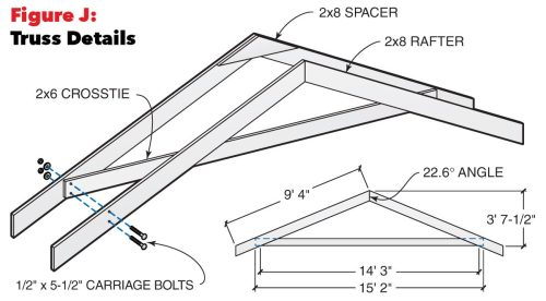 small resolution of build the trusses