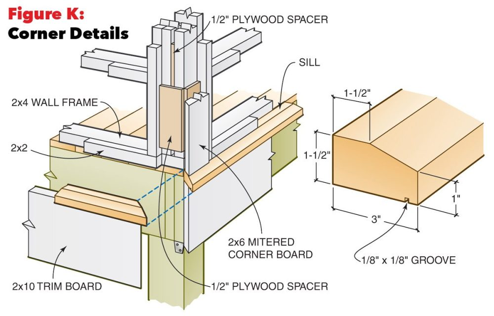 medium resolution of screen porch corner details