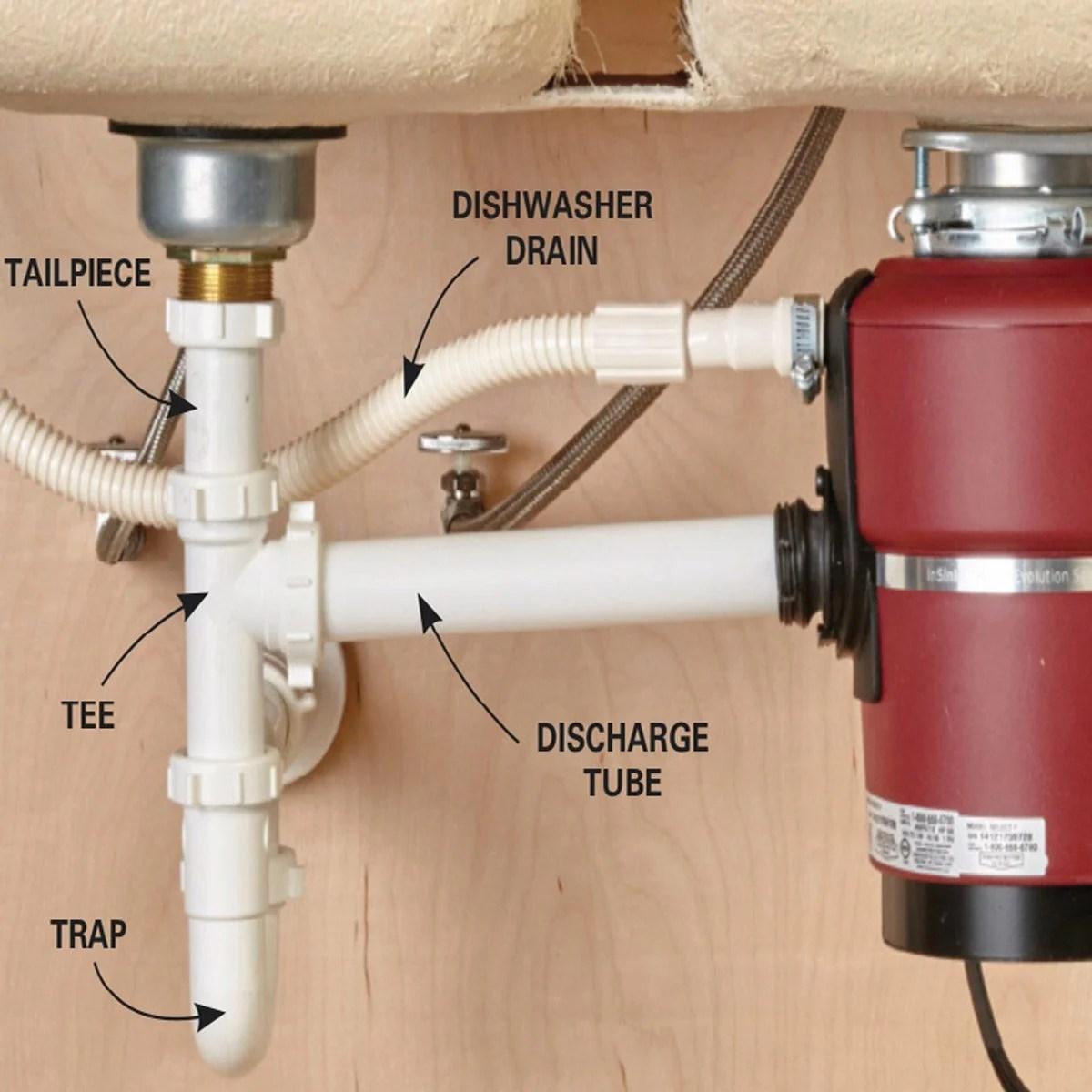 Dishwasher Plumbing Diagram Proper Setup For Double Sink Plumbing