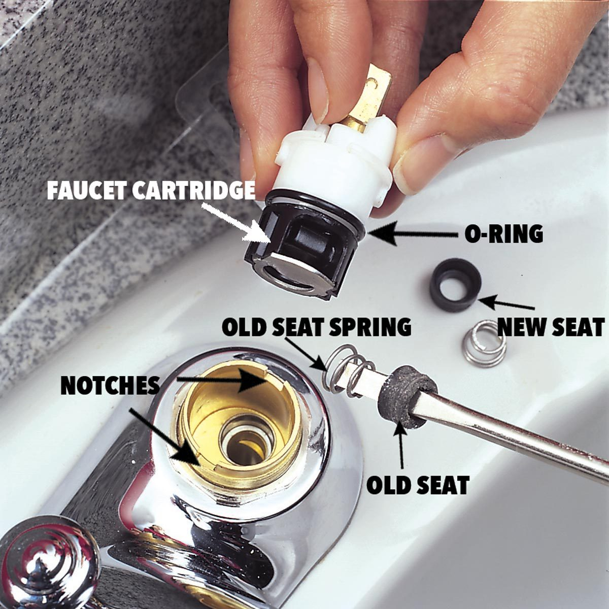 hight resolution of pull straight up on the faucet cartridge to remove it use pliers if you have to but be sure to protect the faucet cartridge with tape or a rag