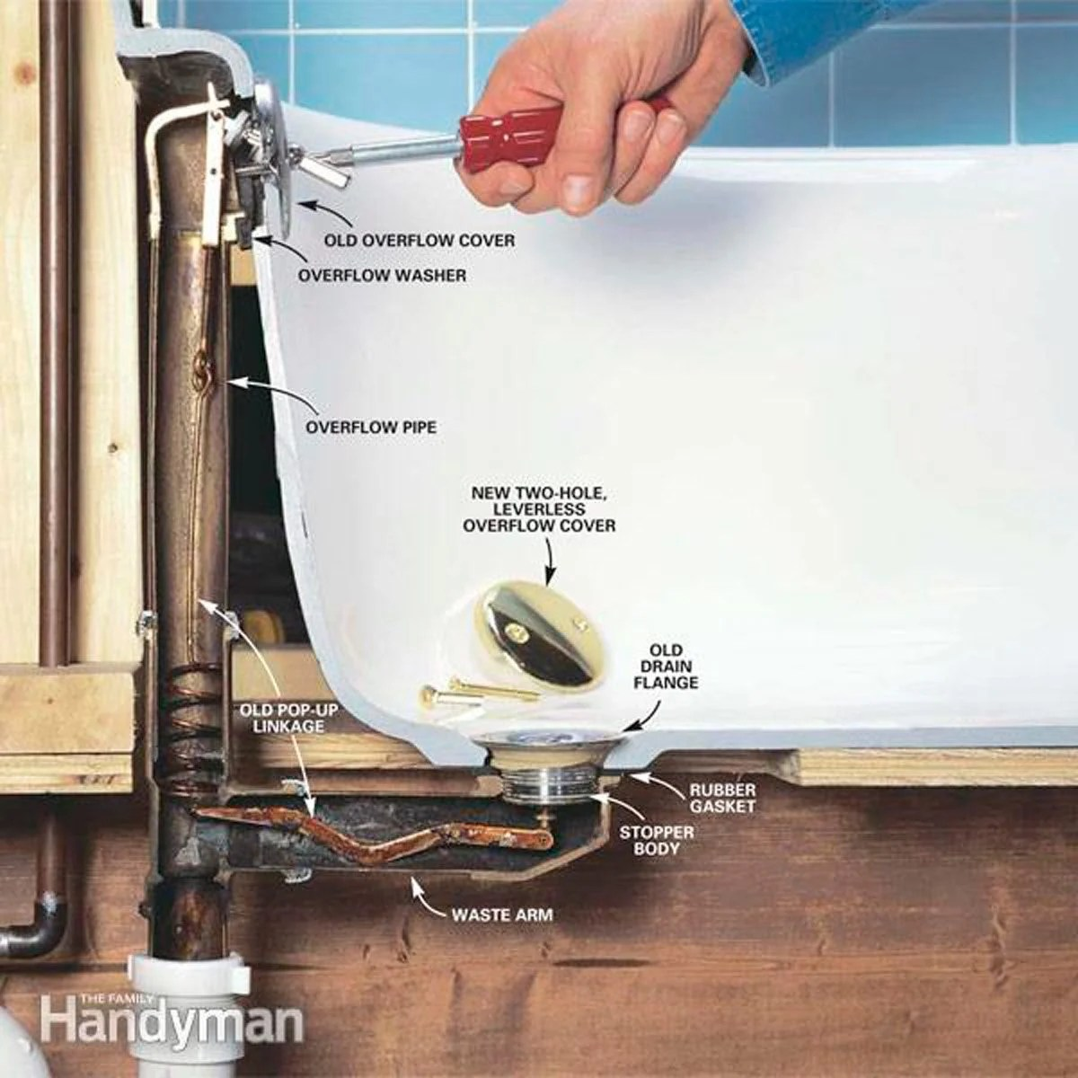 bathtub drain assembly diagram kicker cvr how to convert lever a lift and turn | the family handyman