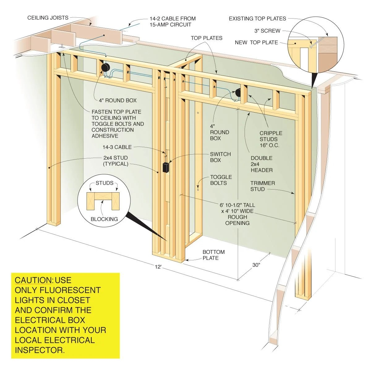How To Build A Wall To Wall Closet Store More Stuff In A