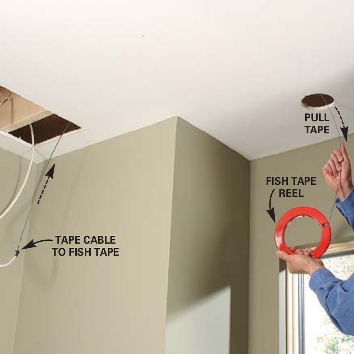 How To Connect Old Wiring To A New Light Fixture The Family Handyman