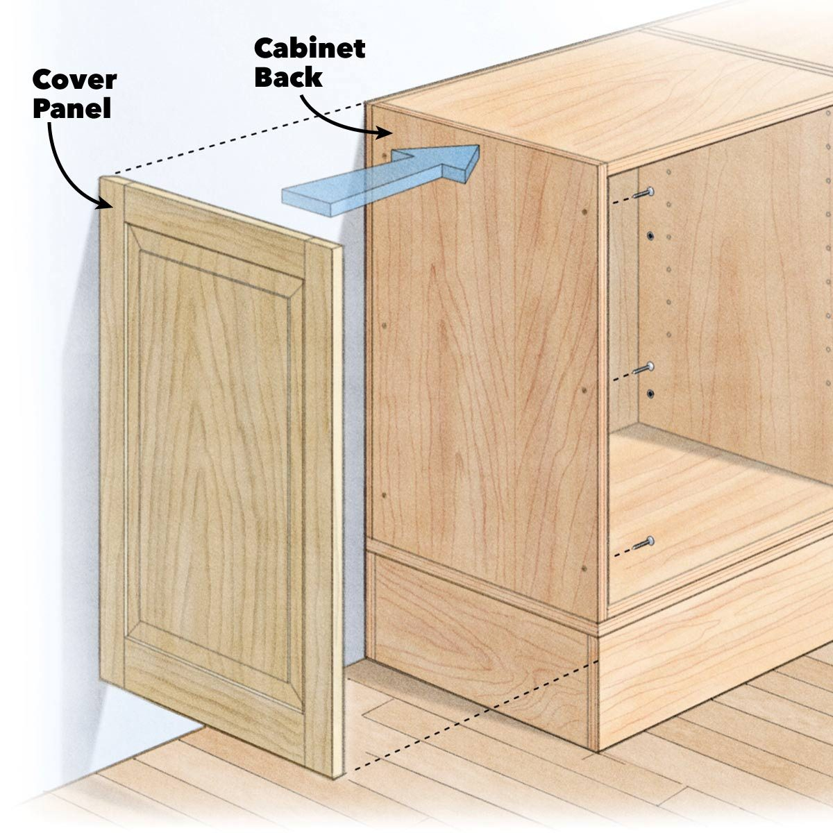 Cabinet Backing Material