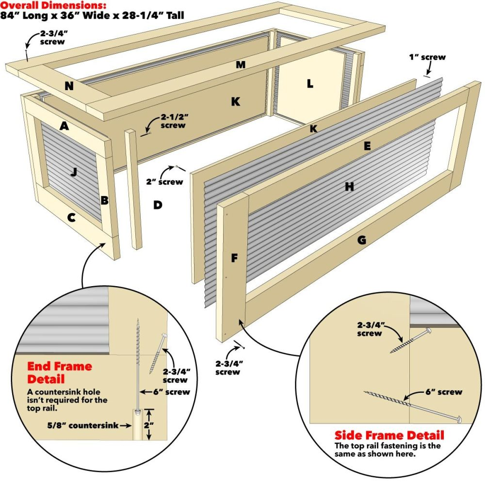 medium resolution of figure a raised garden beds with corrugated metal
