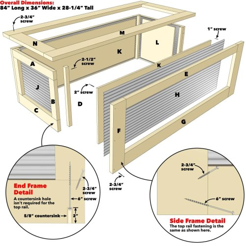 small resolution of figure a raised garden beds with corrugated metal