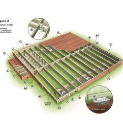 figure a island deck [ 1200 x 1200 Pixel ]