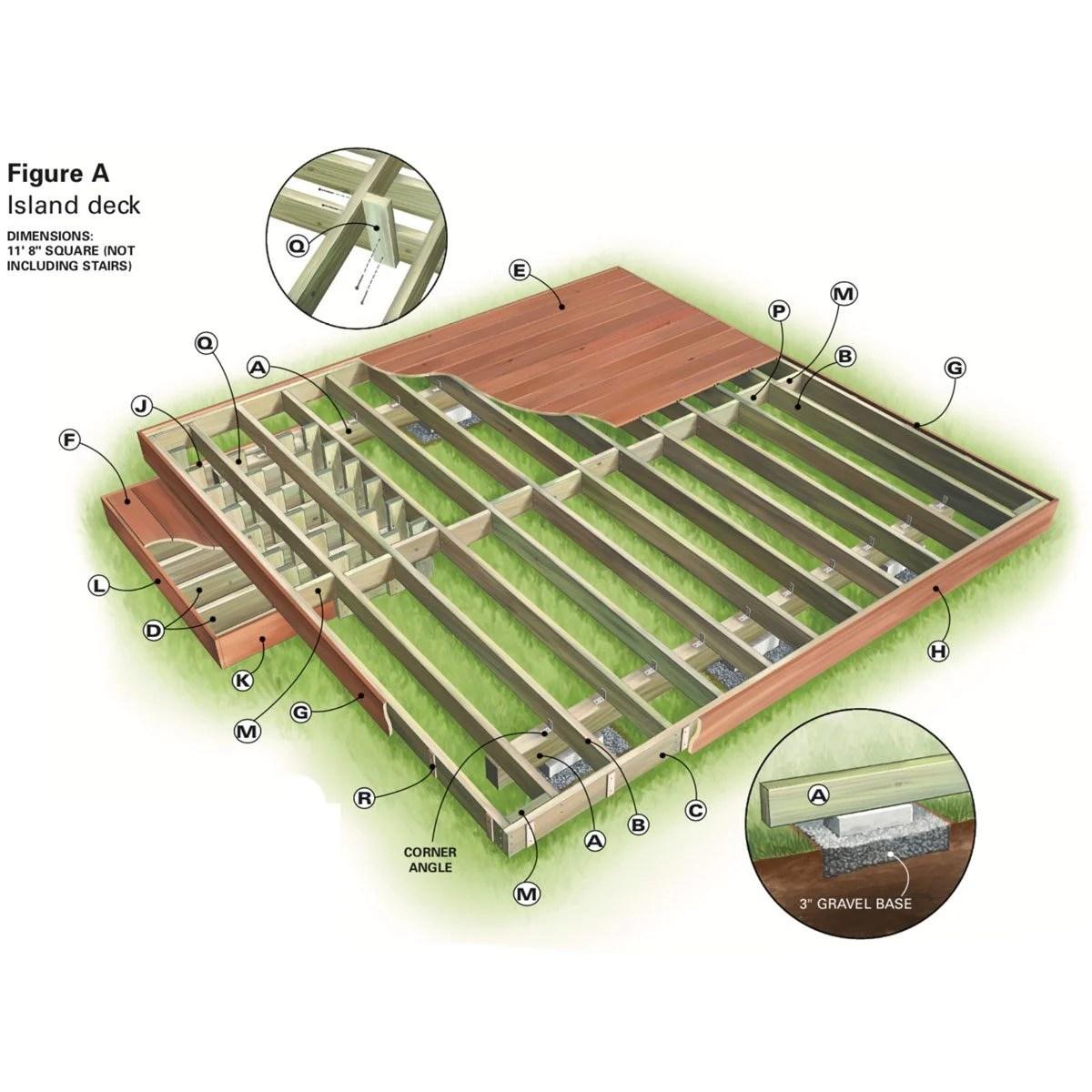 hight resolution of figure a island deck