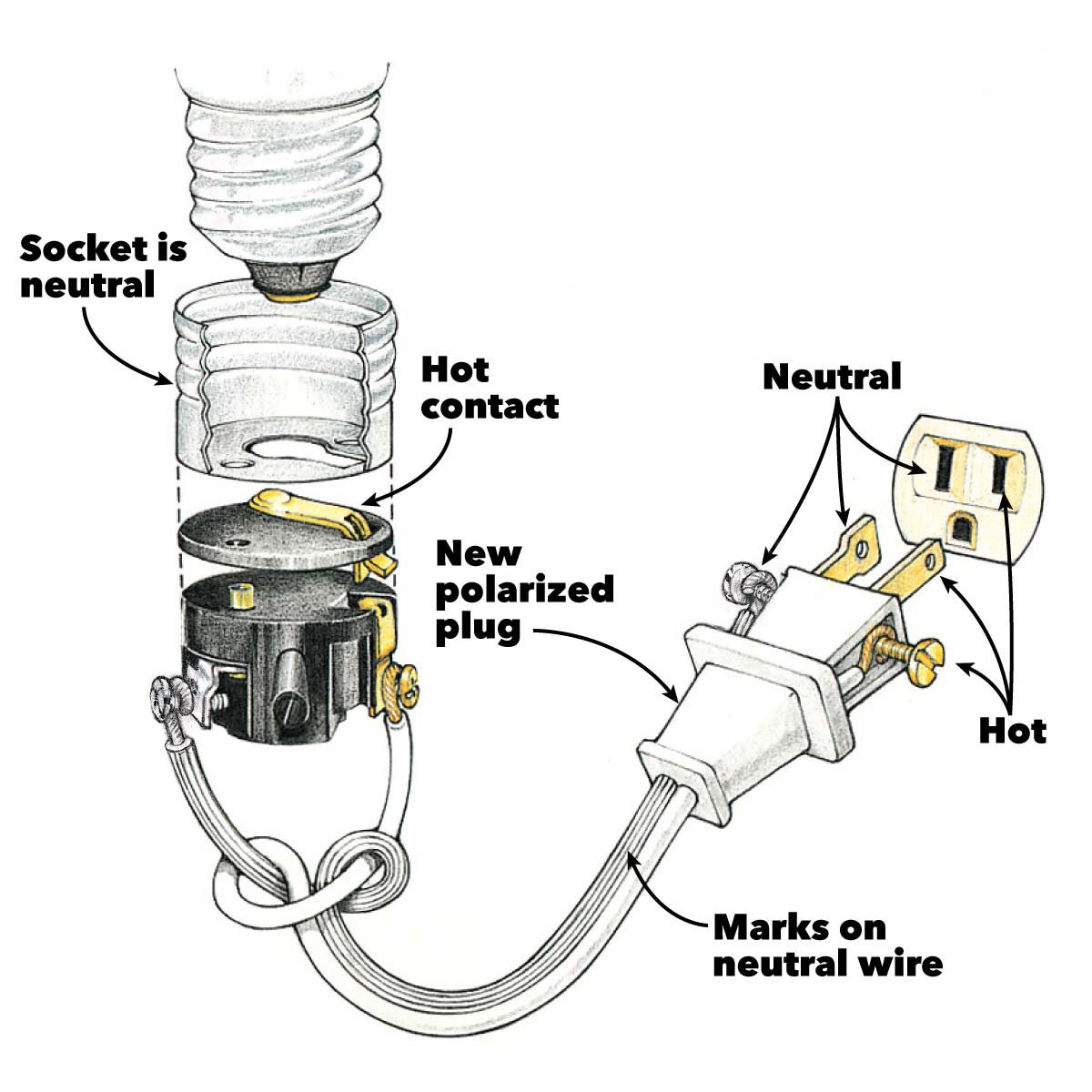 replacing light switch old wiring