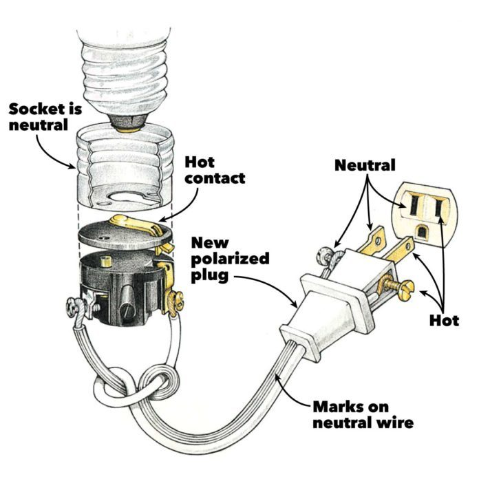 wiring a plug replacing a plug and rewiring electronics the family