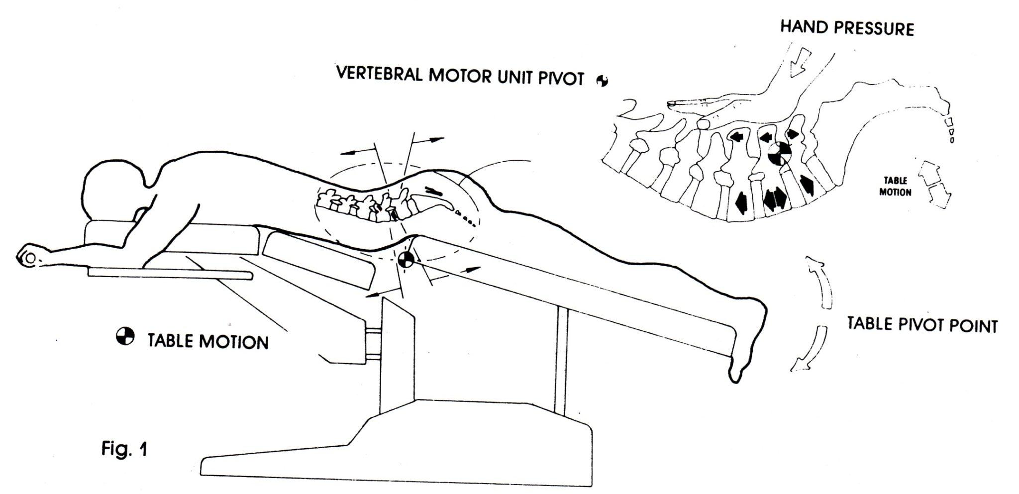 austin-chiropractor-flexion-distraction