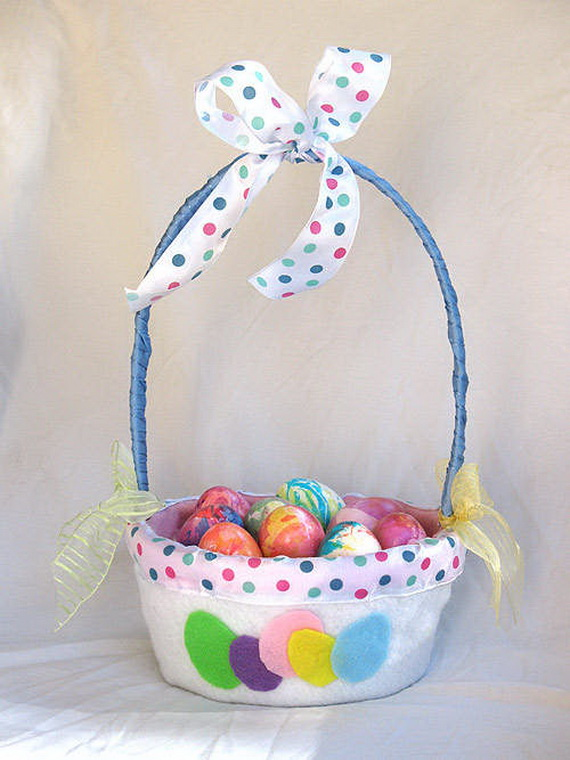 Related Posts Easter Holiday Egg Decorating Ideas