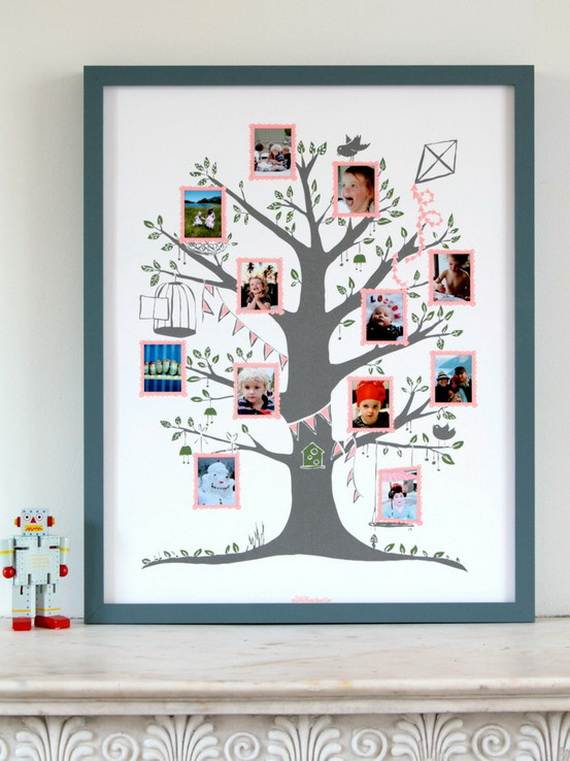 Family Tree Craft Template Ideas Family Holiday Net Guide To Family Holidays On The Internet
