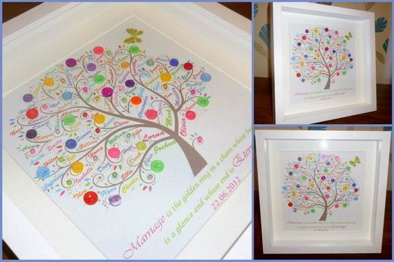 Handmade Crafts Ideas For Gifts 05 Family Holiday Net Guide To Family Holidays On The Internet