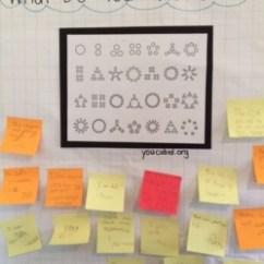 Venn Euler Diagram In Math Printable Fishbone What Do You Notice?