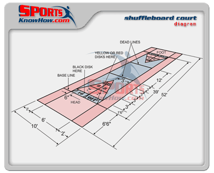 bowling lane dimensions diagram 2000 holden rodeo stereo wiring 2013 — family nature parcs inc