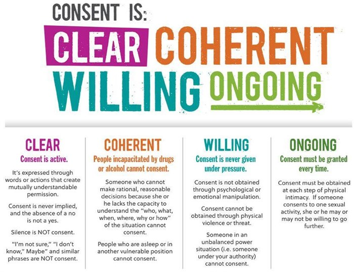 Image result for sex consent must be