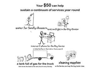 Your $50 can help sustain a continuum of services year round