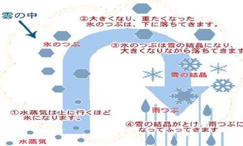 ametoyuki-954-1