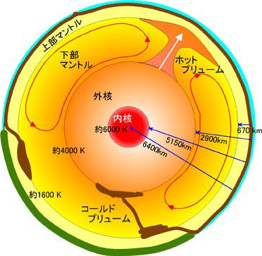 earth-968-3