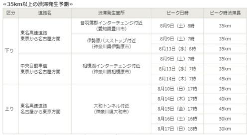 kisei-881-1