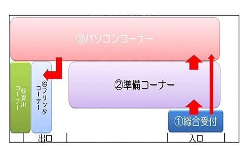 kakuteishinkoku-2-6636-1