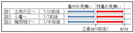shocyuumimai-3-8396-1