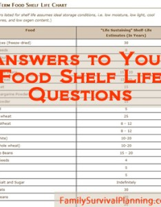 also everything you always wanted to know about long term food shelf life rh familysurvivalplanning