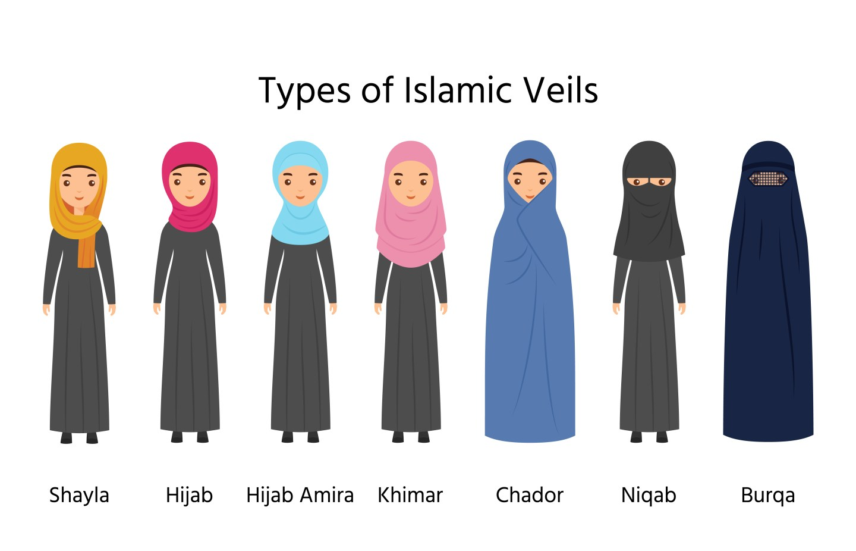 Sexy saudi ladies burka new Amazon under