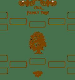 chart pedigree [ 1210 x 738 Pixel ]
