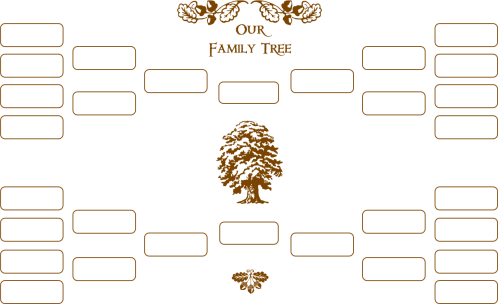 small resolution of chart pedigree