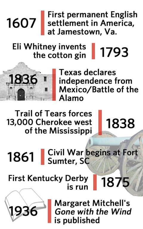 If I Lived In The Civil War Worksheet