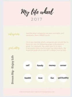 SETTING GOALS REQUIRES UNDERSTAND WHICH AREAS NEEDS IMPROVEMENT. USING THIS FREE WORKBOOK CAN ASSIST YOU IN MANIFESTING THE LIFE YOU ALWAYS DREAMED OF