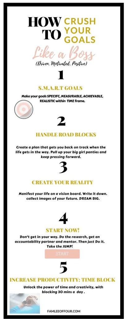5 simple steps that helps you make goals and crush them every single time.