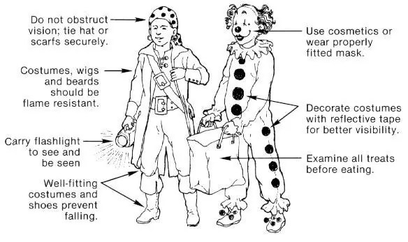 Diagram showing ways to prevent accidents on halloween costumes