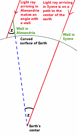 diagram parts of the sun cat 6 wiring rj45 eratosthenes - biography, facts and pictures