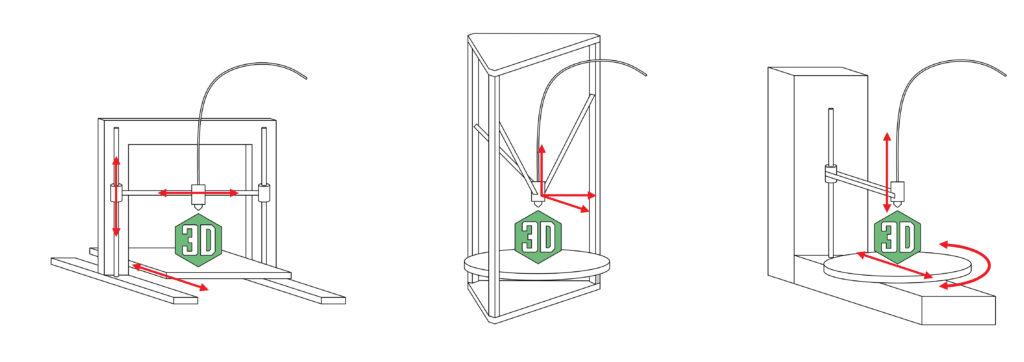 Differenze_stampanti_3D_cartesiane_delta_polari