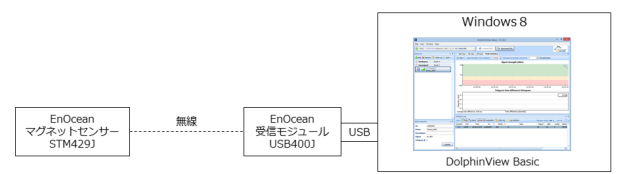 enocean-basic-system-dolphinview-basic