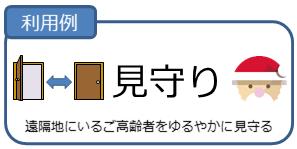 EnOcean-Mimamori