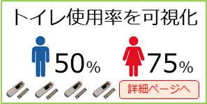 manage-toilet